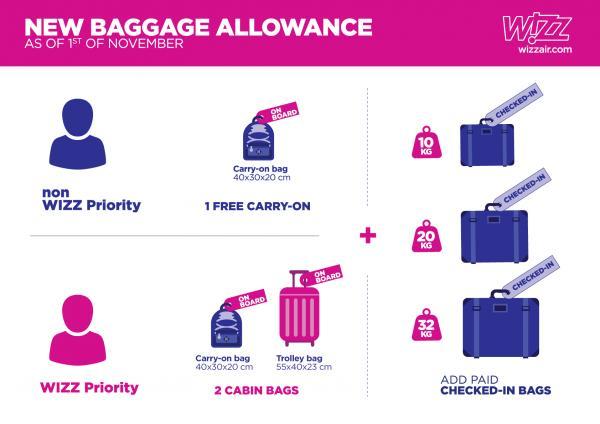 Final baggage policy 2018NOV